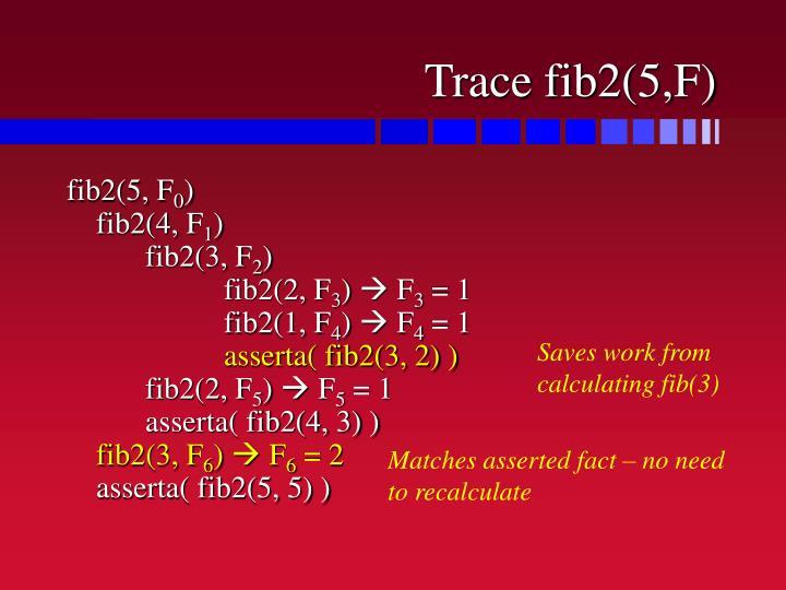 Trace fib2(5,F)