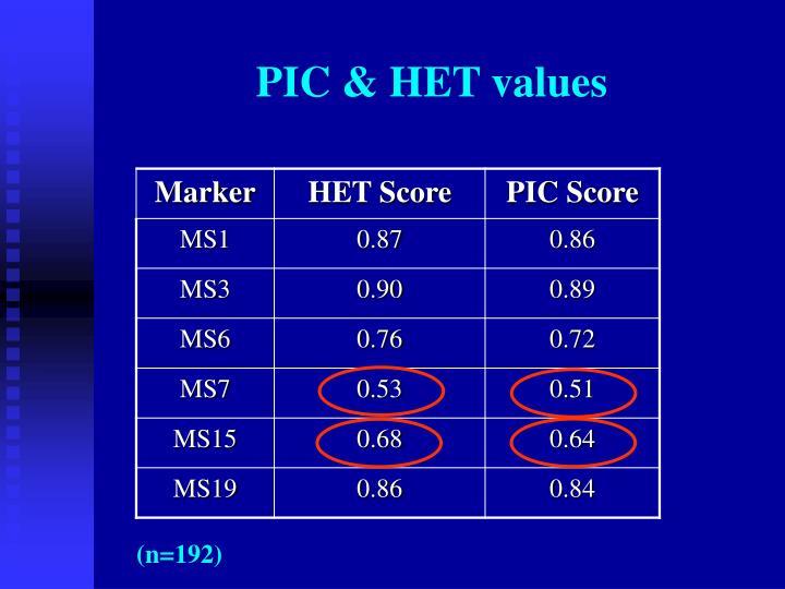 PIC & HET values