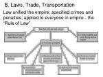 b laws trade transportation