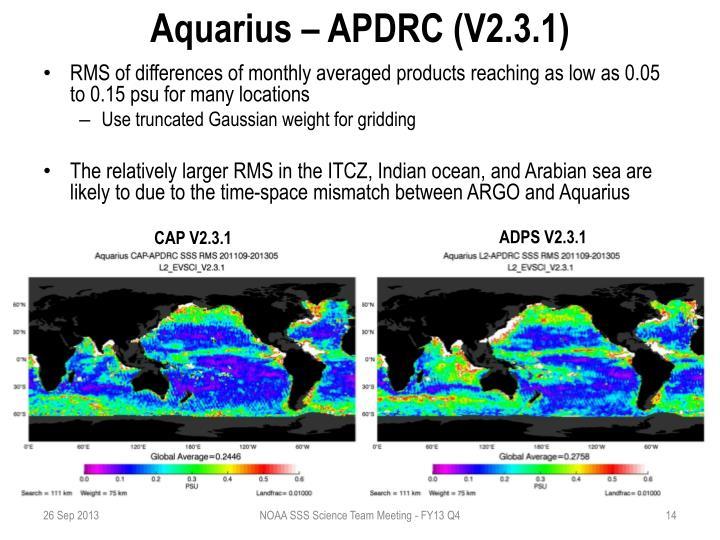 Aquarius – APDRC (V2.3.1)