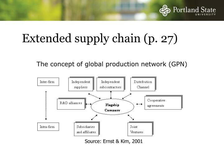 Extended supply chain (p. 27)