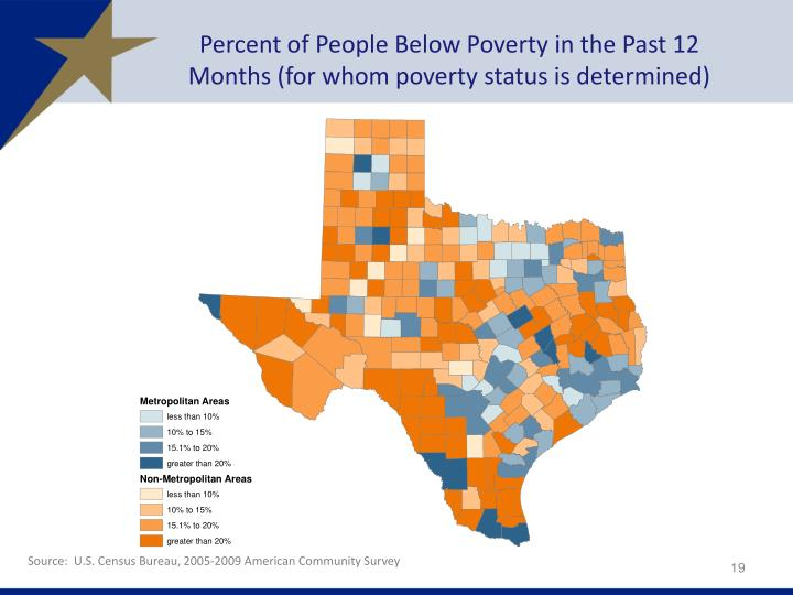 Percent of People Below Poverty in the Past 12 Months (for whom poverty status is determined)