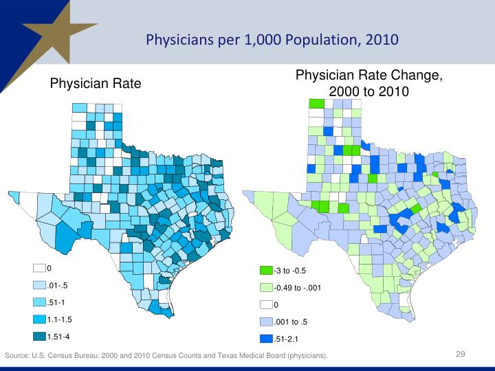 Physicians per 1,000 Population, 2010