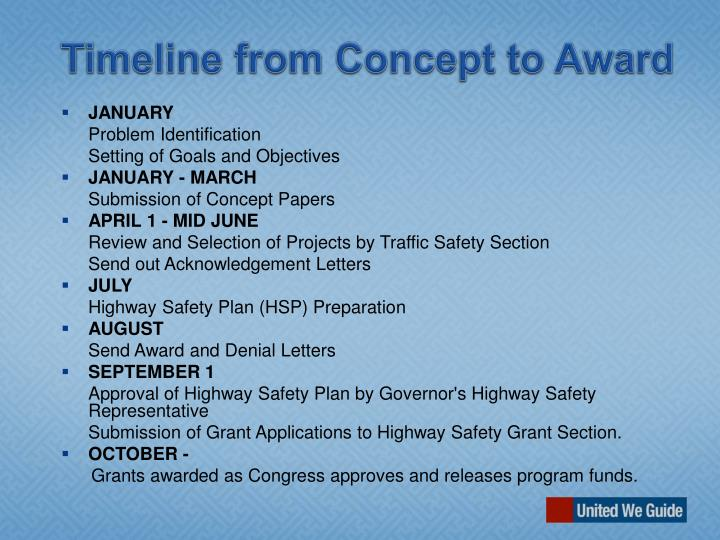 Timeline from Concept to Award
