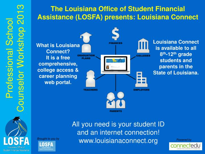 The Louisiana Office of Student Financial Assistance (LOSFA) presents: Louisiana Connect