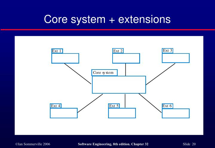 Core system + extensions