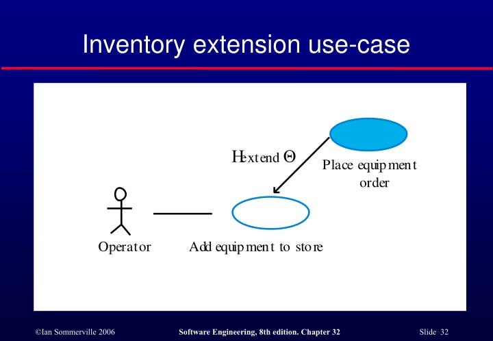 Inventory extension use-case
