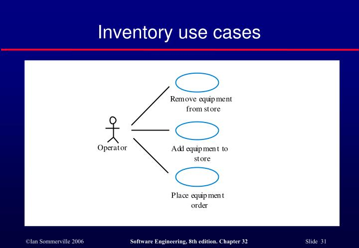 Inventory use cases