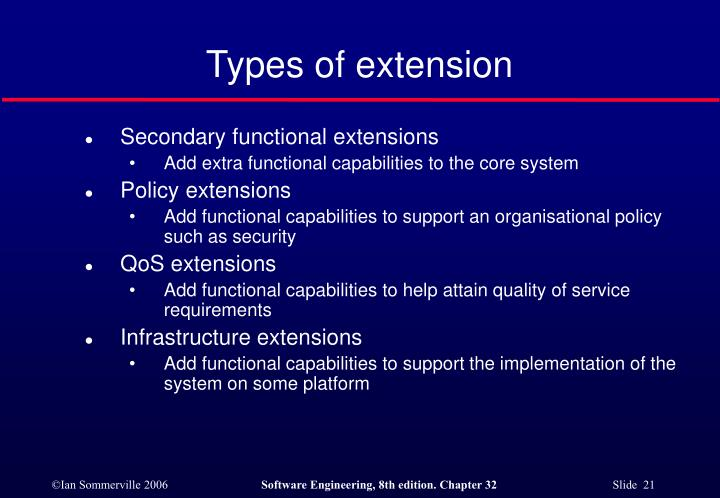 Types of extension