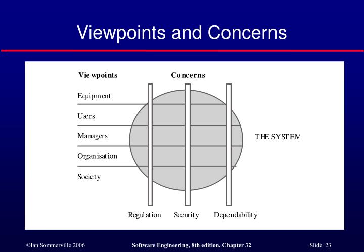 Viewpoints and Concerns
