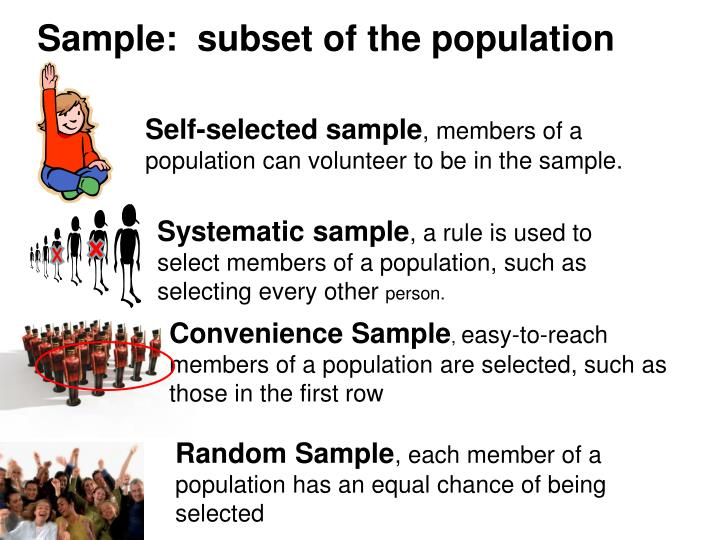 Sample:  subset of the population