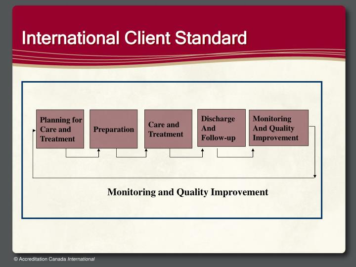 International Client Standard