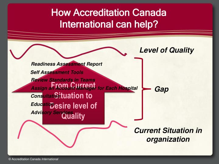 How Accreditation Canada International can help?