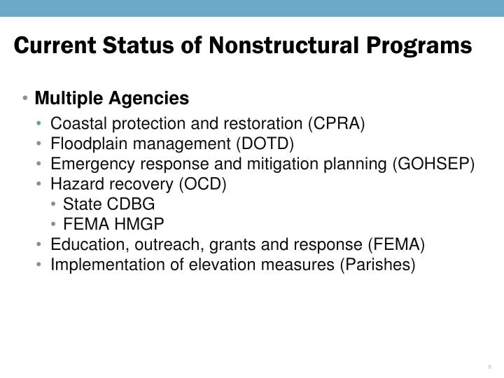 Current Status of Nonstructural Programs