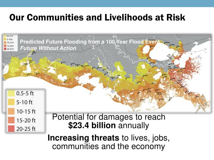 Our Communities and Livelihoods at Risk