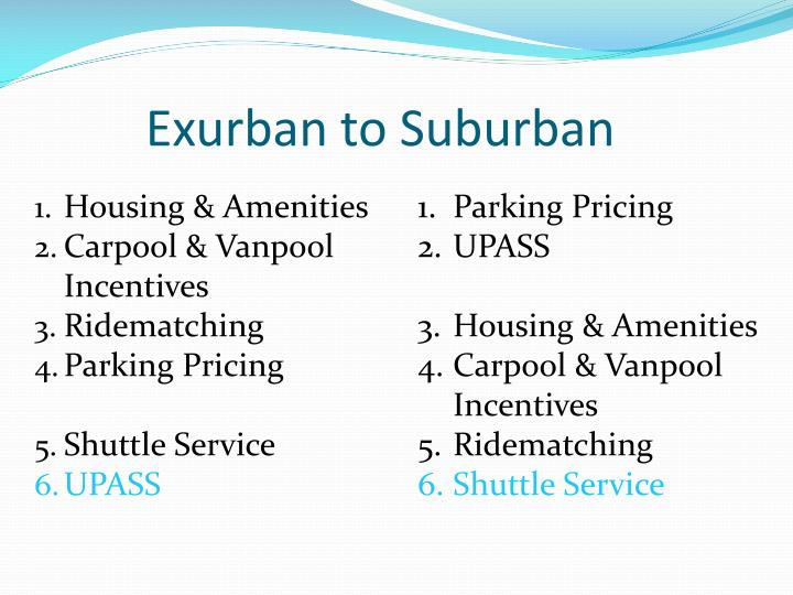 Exurban to Suburban