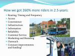 how we got 260 more riders in 2 5 years