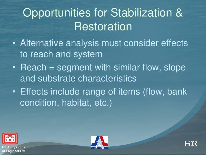 Opportunities for Stabilization & Restoration