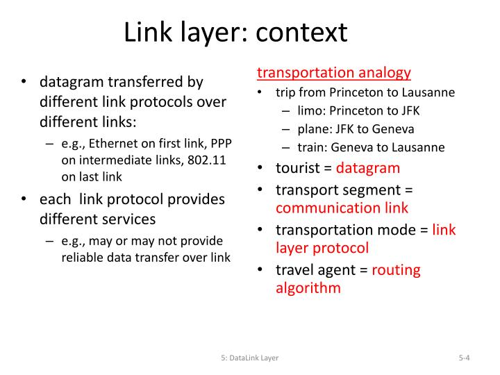 datagram transferred by different link protocols over different links: