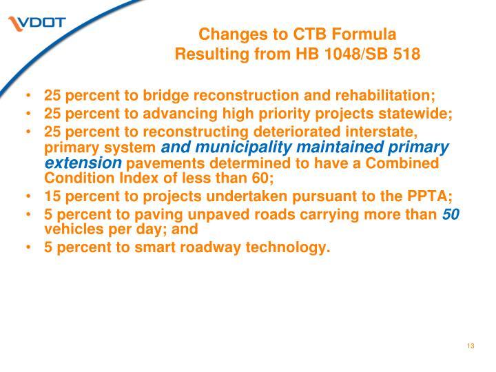 Changes to CTB Formula