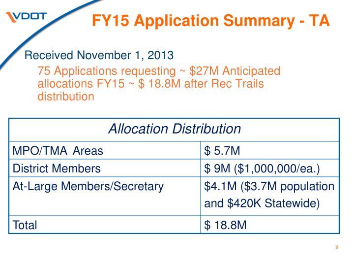 FY15 Application Summary - TA