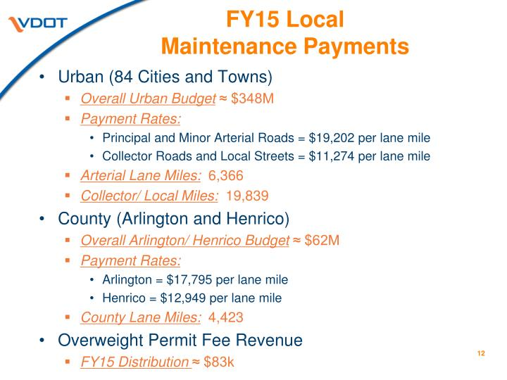 FY15 Local