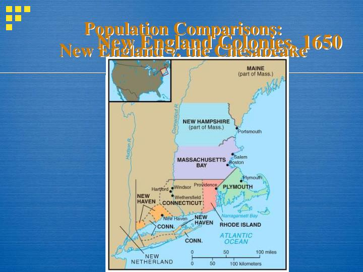 Population Comparisons: