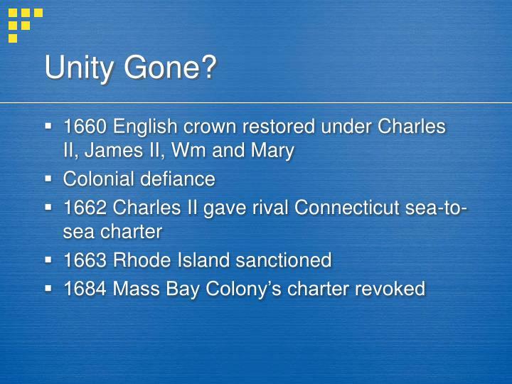 Unity Gone?