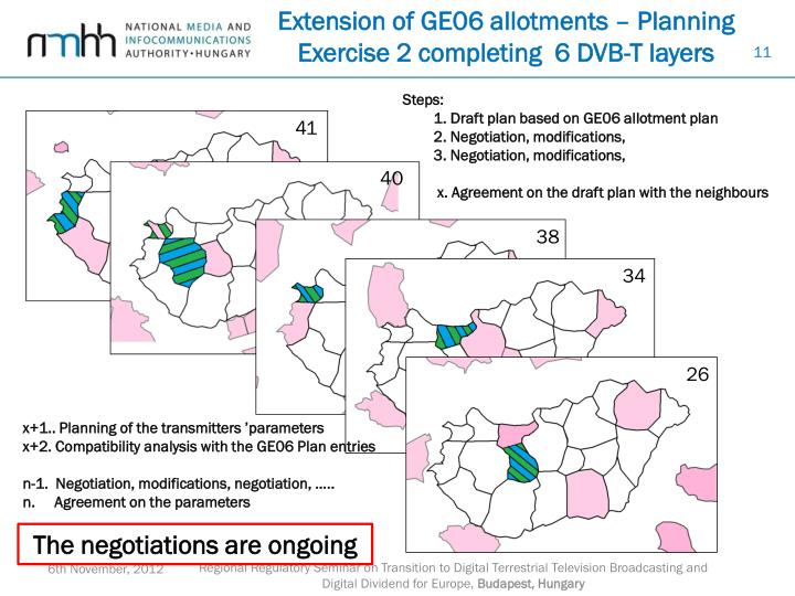 Extension of GE06 allotments – Planning Exercise 2 completing  6 DVB-T layers