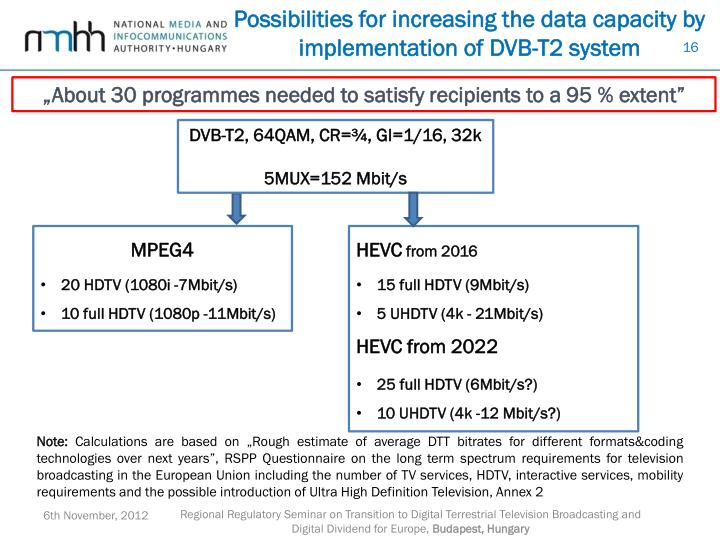 Possibilities for increasing the data capacity by implementation of DVB-T2 system