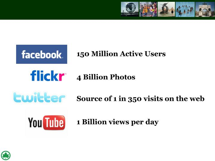 150 Million Active Users