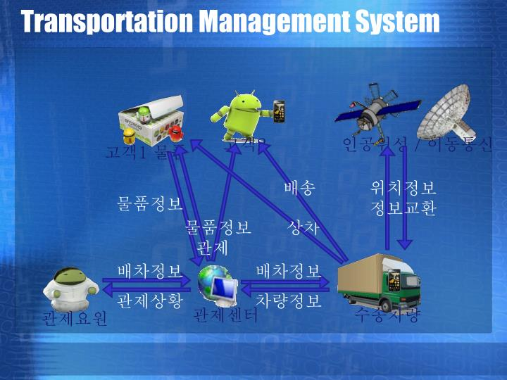 taxi management system Looking for software for dispatching taxi cabs including operating system, model number, and any other specifics related to the problem it offers tracking for your fleet, order management , dispatching assistance.