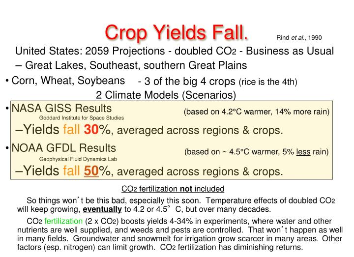 Crop Yields Fall