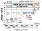 sulfate cooling un smooths ghg warming