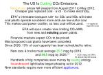 the us is cutting co 2 emissions