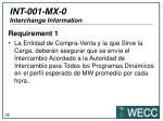int 001 mx 0 interchange information2