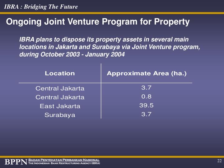 Ongoing Joint Venture Program for Property
