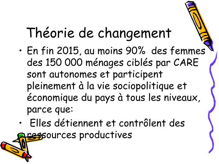 Théorie de changement