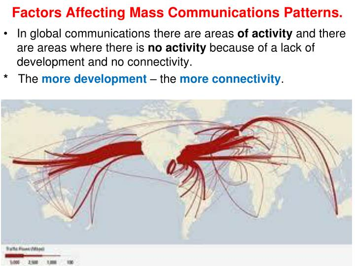 Factors Affecting Mass Communications Patterns.