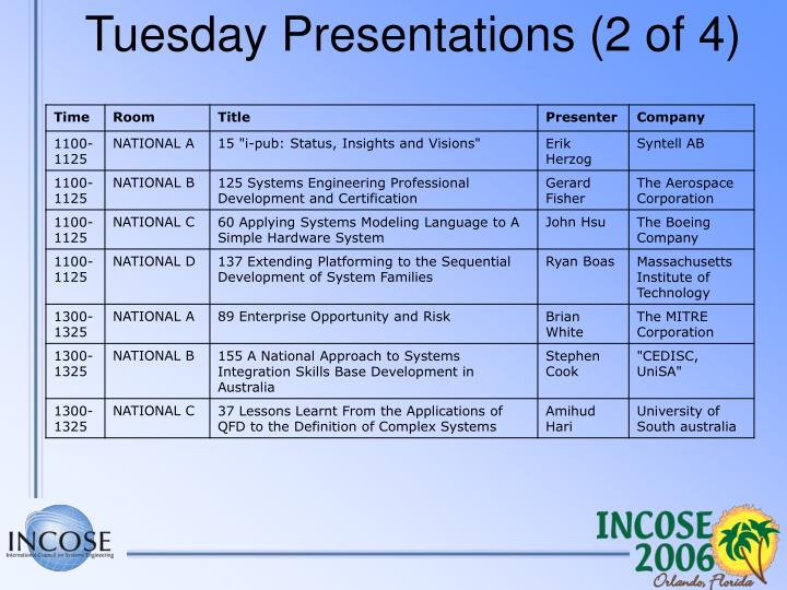 Tuesday Presentations (2 of 4)