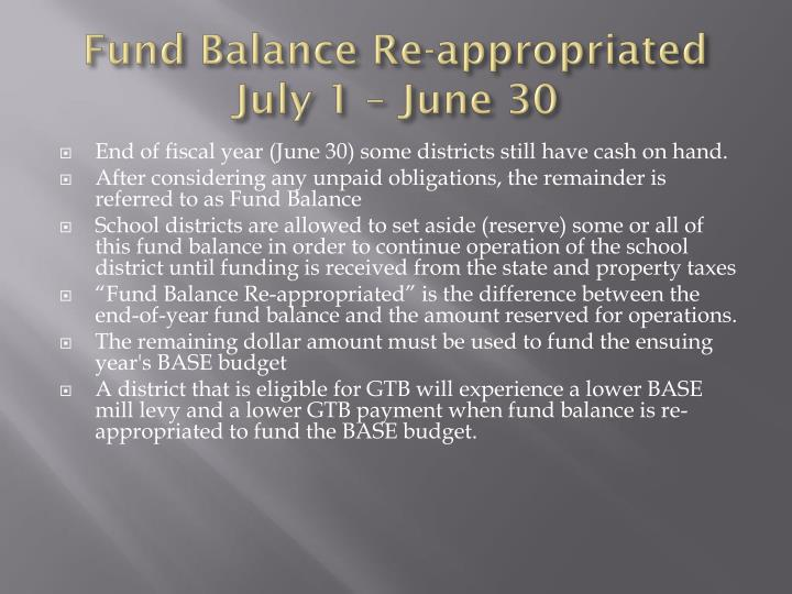 Fund Balance Re-appropriated