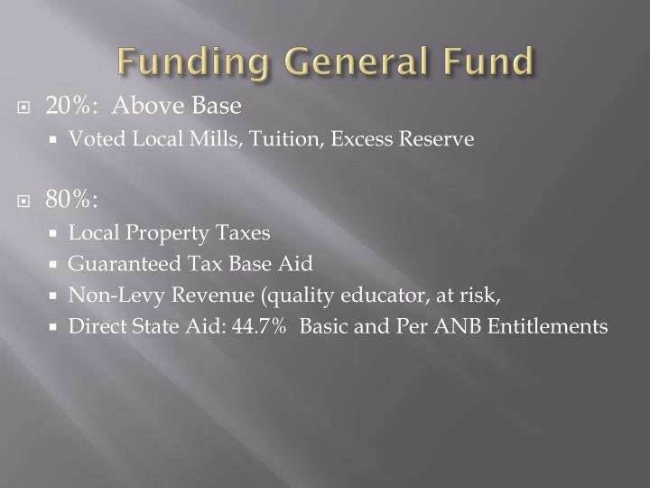 Funding General Fund