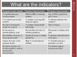 what are the indicators