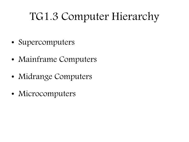 TG1.3 Computer Hierarchy