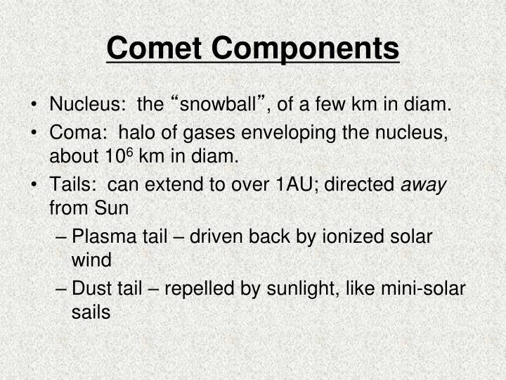 Comet Components