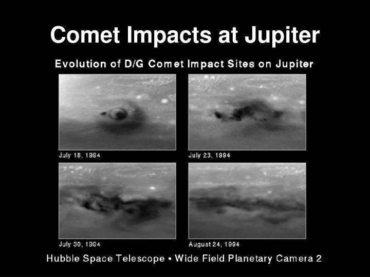 Comet Impacts at Jupiter