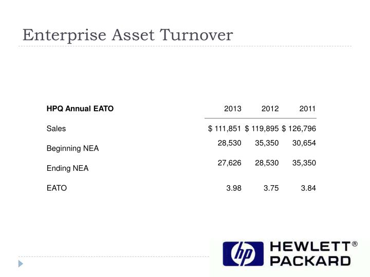 Enterprise Asset Turnover
