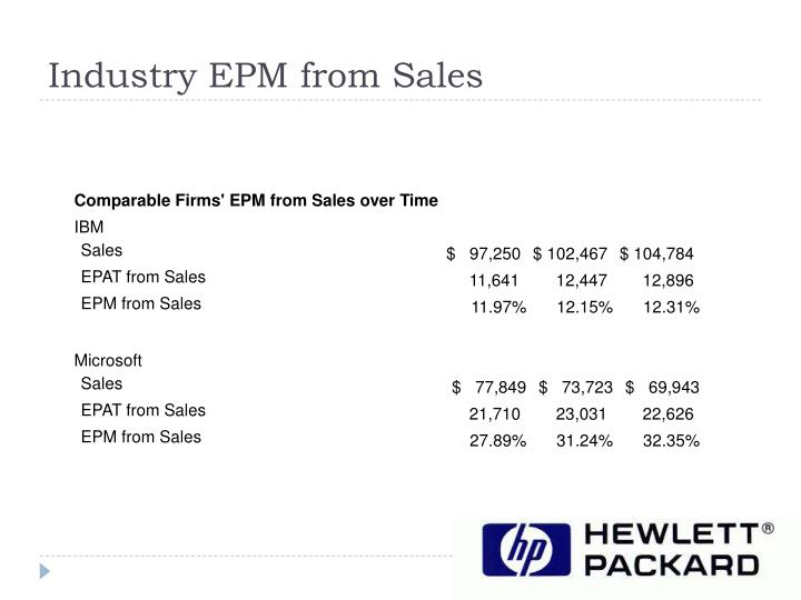Industry EPM from Sales