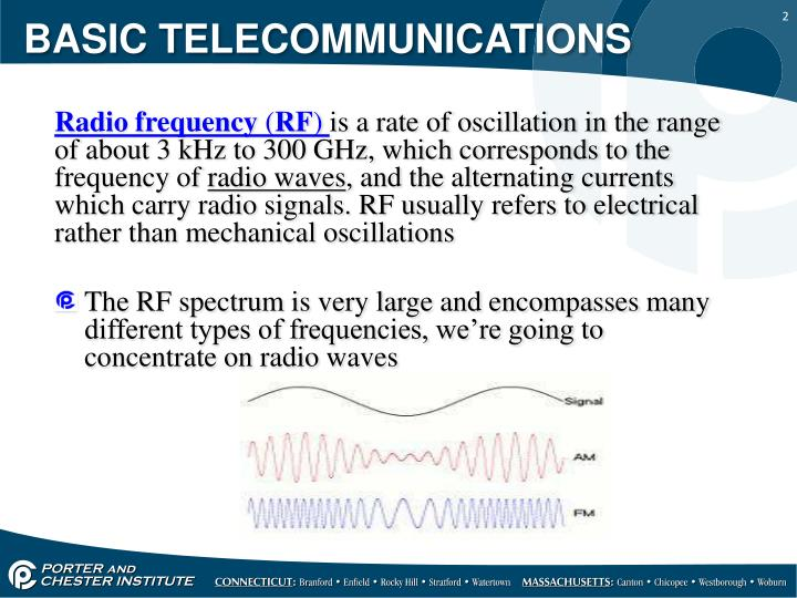 Basic telecommunications1