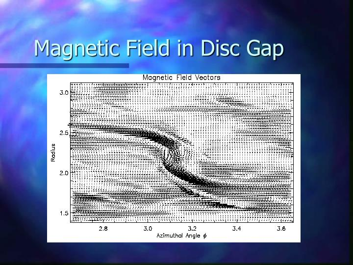 Magnetic Field in Disc Gap